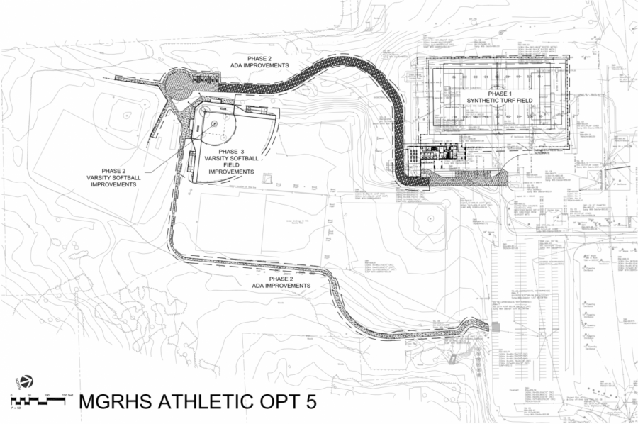The+plan+for+all+athletic+improvements.+The+turf+is+labeled+in+the+upper+right.