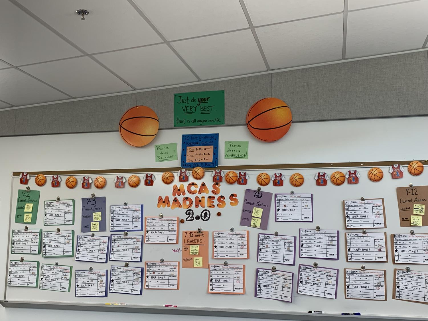 The MCAS Madness board shows team and individual scores throughout the competition, as well as abundant inspiration.